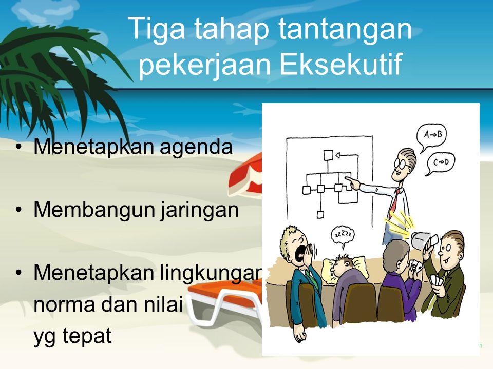 Tiga tahap tantangan pekerjaan Eksekutif