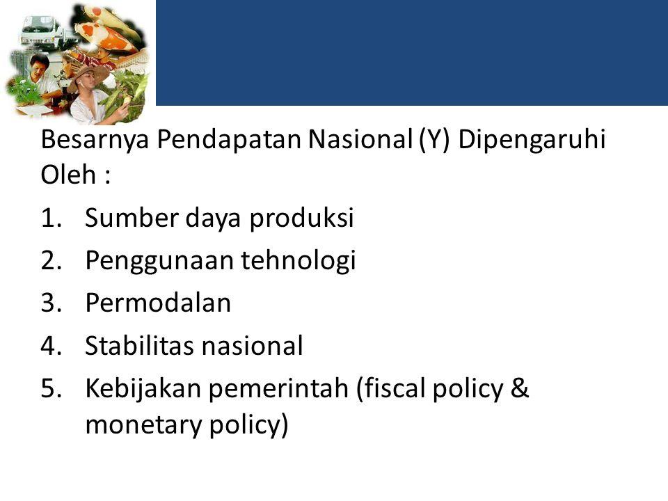 Besarnya Pendapatan Nasional (Y) Dipengaruhi Oleh :