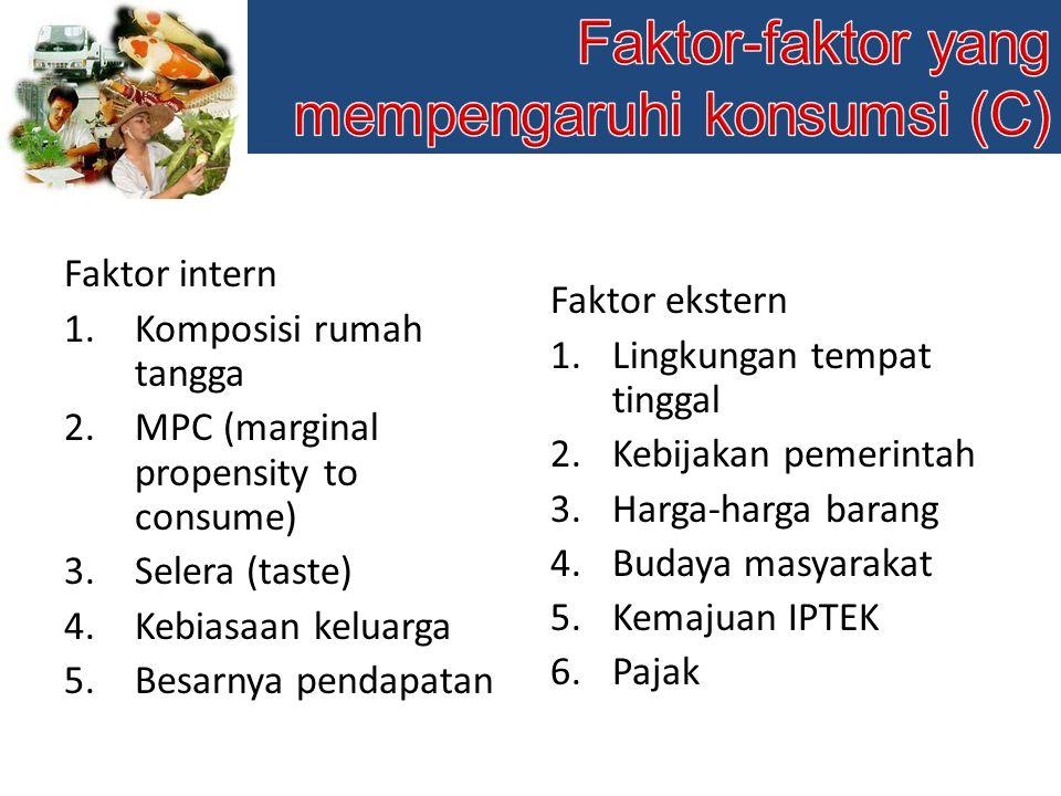 Faktor-faktor yang mempengaruhi konsumsi (C)