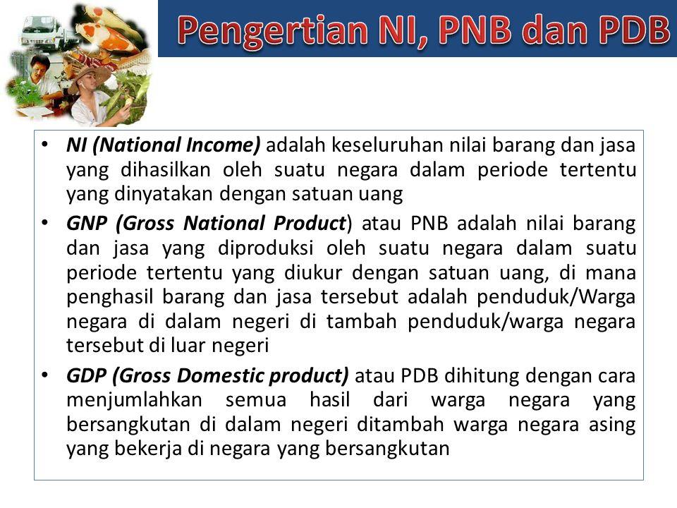 Pengertian NI, PNB dan PDB