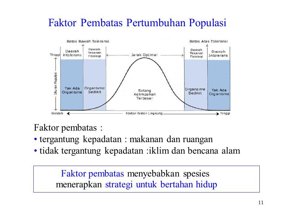 Faktor Pembatas Pertumbuhan Populasi