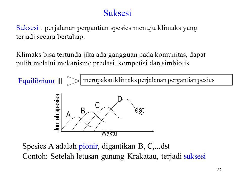 Spesies A adalah pionir, digantikan B, C,...dst
