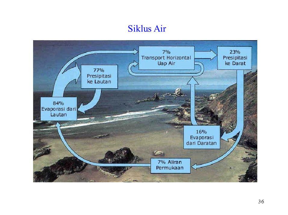 Siklus Air 36