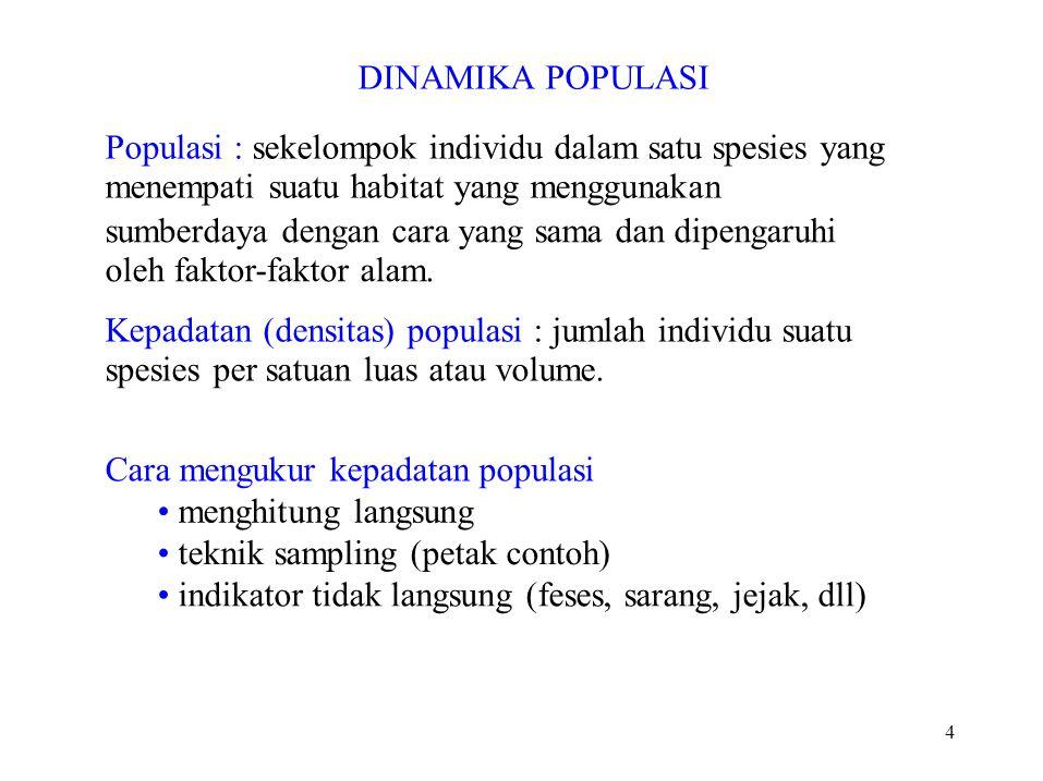 Populasi : sekelompok individu dalam satu spesies yang