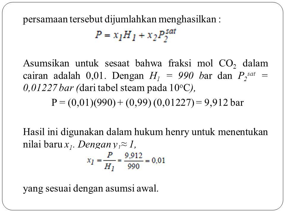 persamaan tersebut dijumlahkan menghasilkan : Asumsikan untuk sesaat bahwa fraksi mol CO2 dalam cairan adalah 0,01.