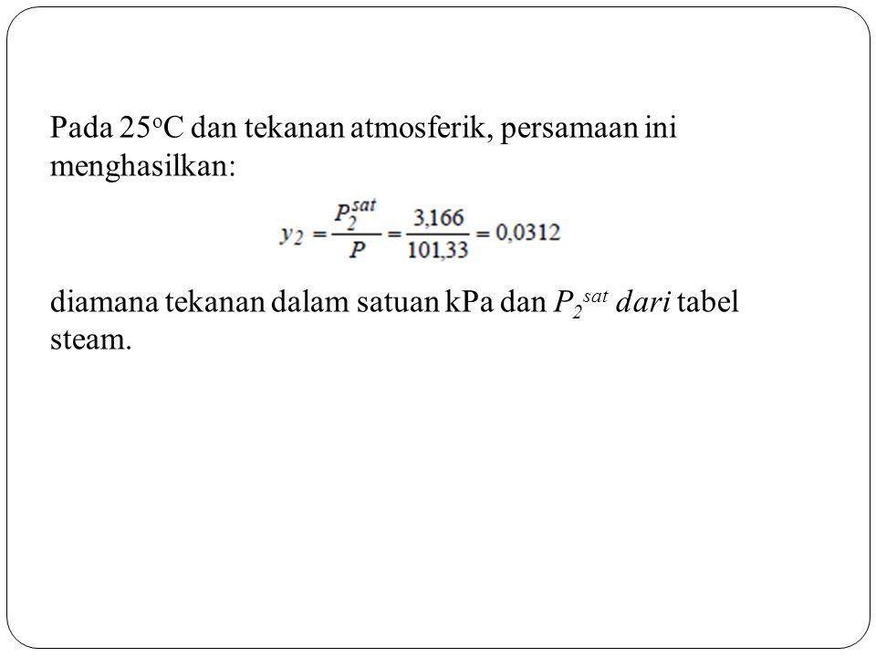 Pada 25oC dan tekanan atmosferik, persamaan ini menghasilkan: diamana tekanan dalam satuan kPa dan P2sat dari tabel steam.