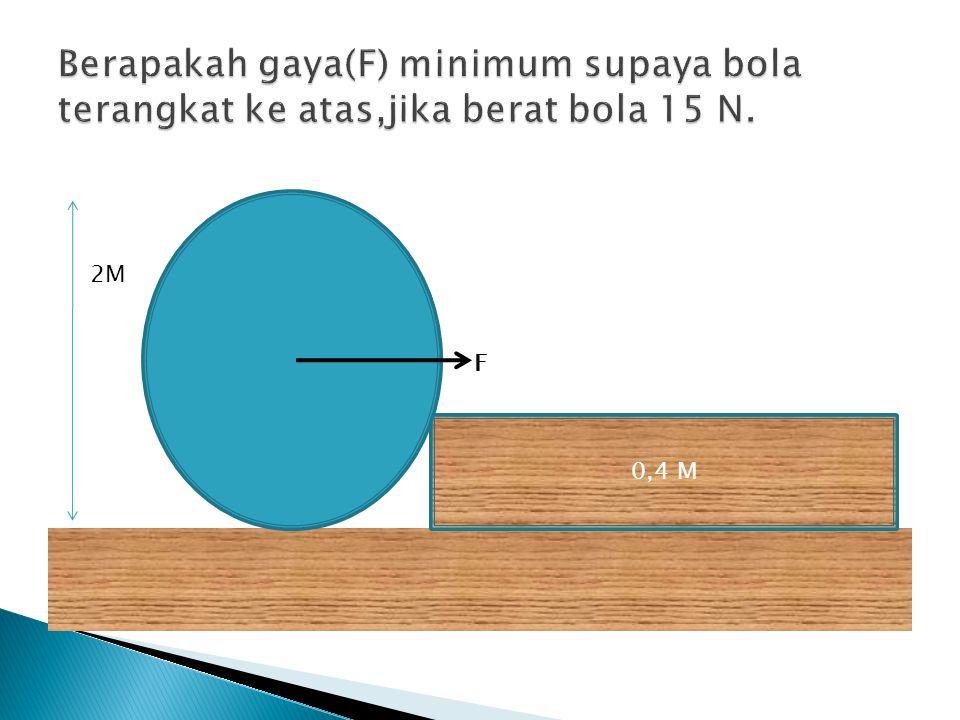 Berapakah gaya(F) minimum supaya bola terangkat ke atas,jika berat bola 15 N.