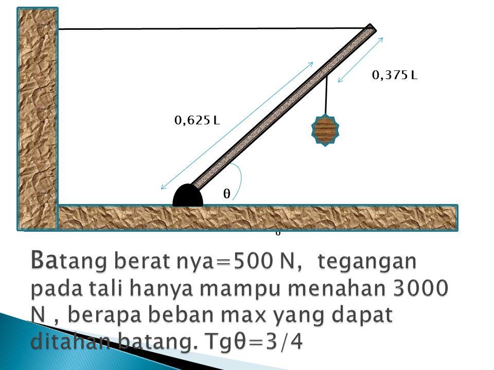Batang berat nya=500 N, tegangan pada tali hanya mampu menahan 3000 N , berapa beban max yang dapat ditahan batang. Tgθ=3/4