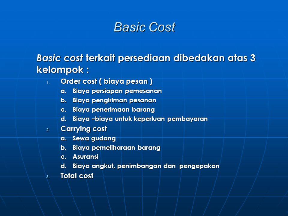Basic Cost Basic cost terkait persediaan dibedakan atas 3 kelompok :