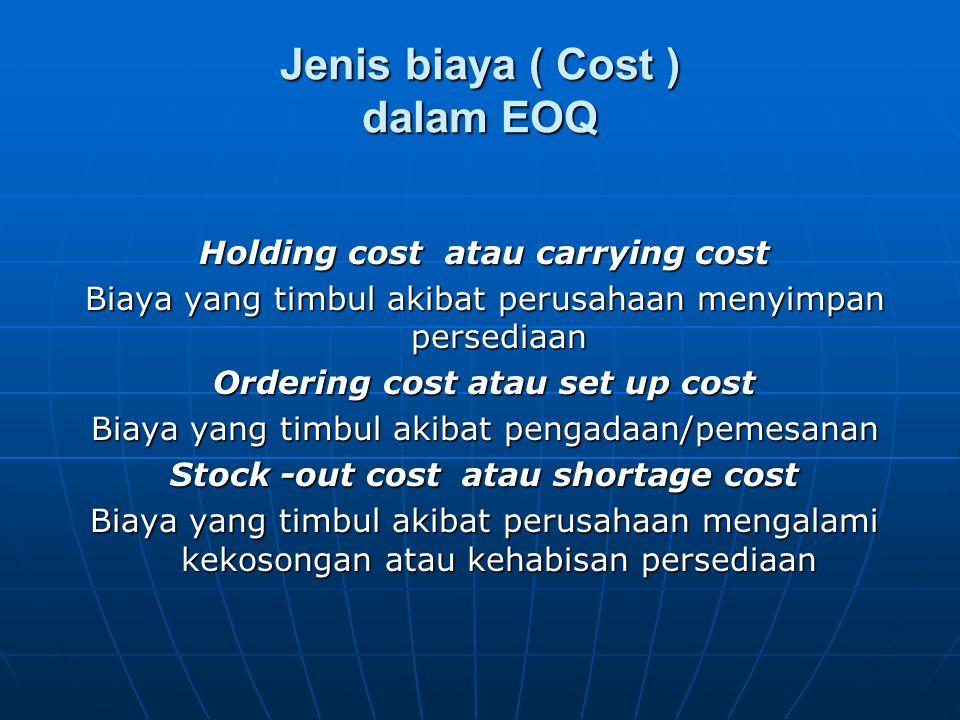 Jenis biaya ( Cost ) dalam EOQ