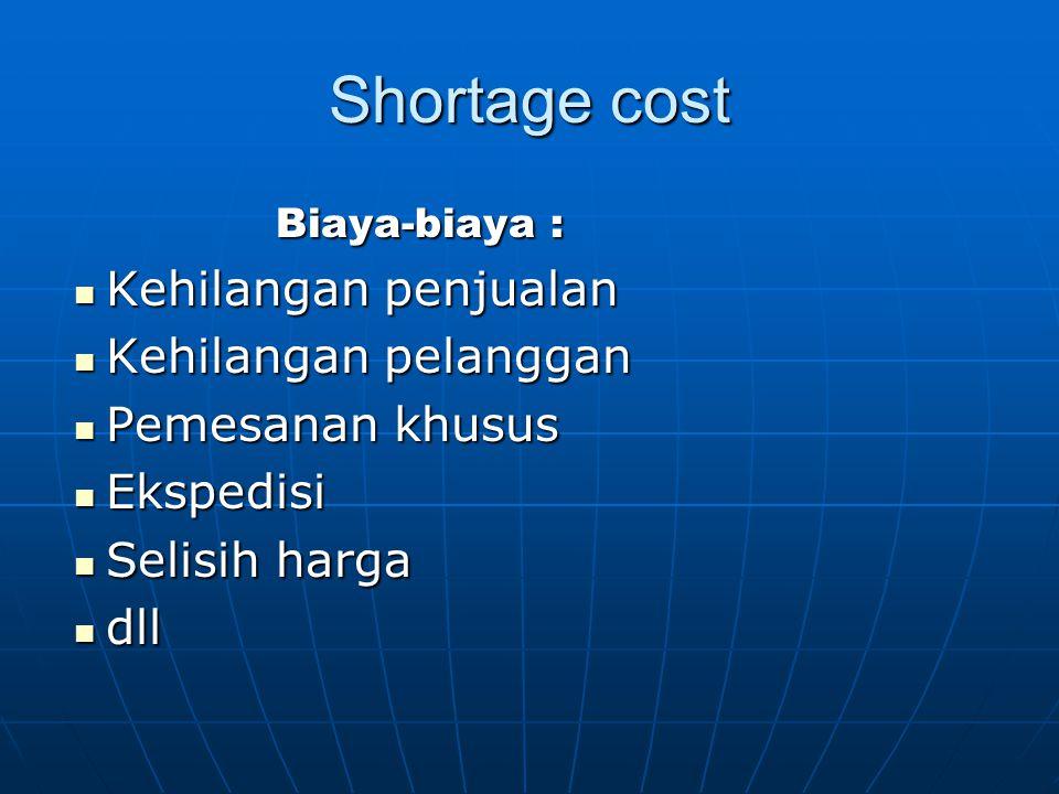 Shortage cost Biaya-biaya : Kehilangan penjualan Kehilangan pelanggan