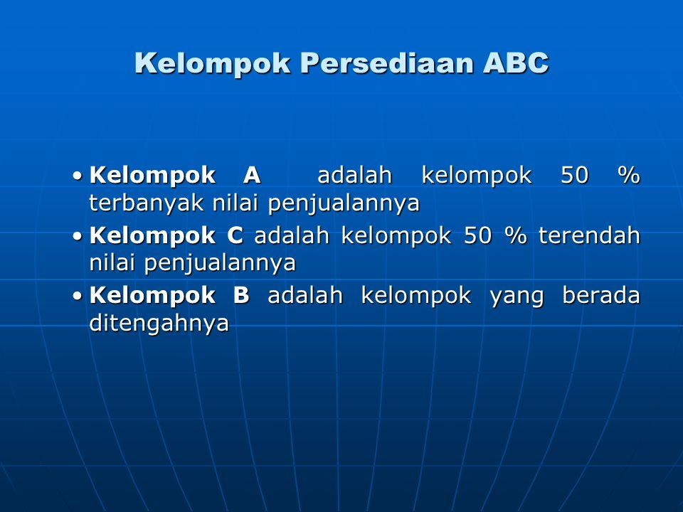 Kelompok Persediaan ABC