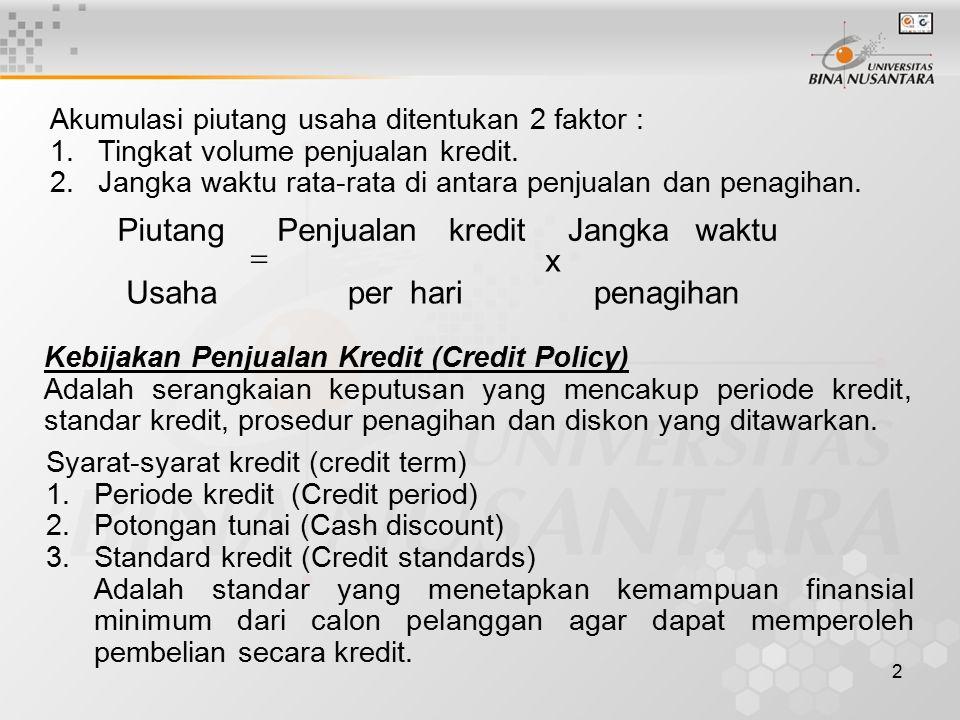 penagihan waktu Jangka x hari per kredit Penjualan Usaha Piutang =