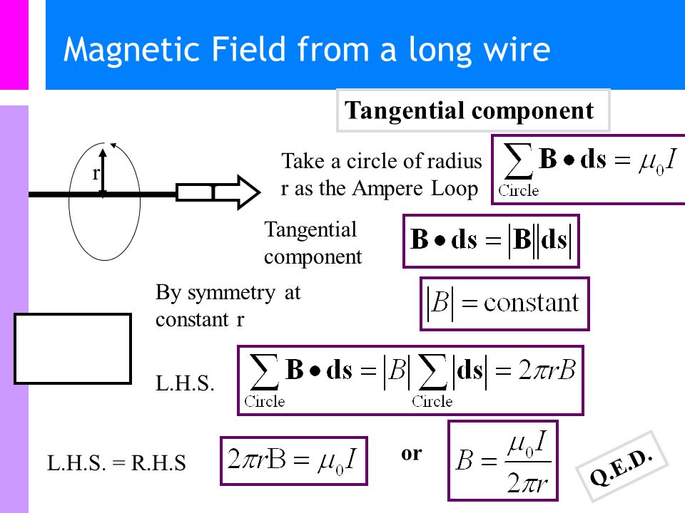 Magnetic Field from a long wire