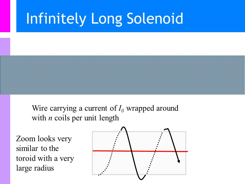 Infinitely Long Solenoid