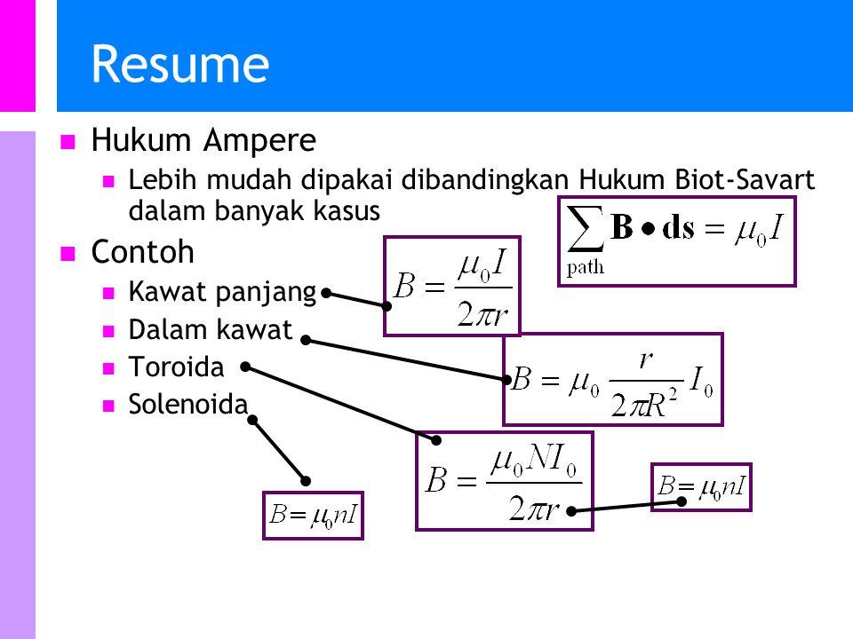 Resume Hukum Ampere Contoh