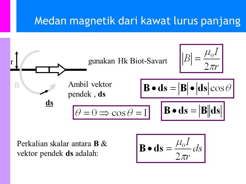 Medan magnetik dari kawat lurus panjang
