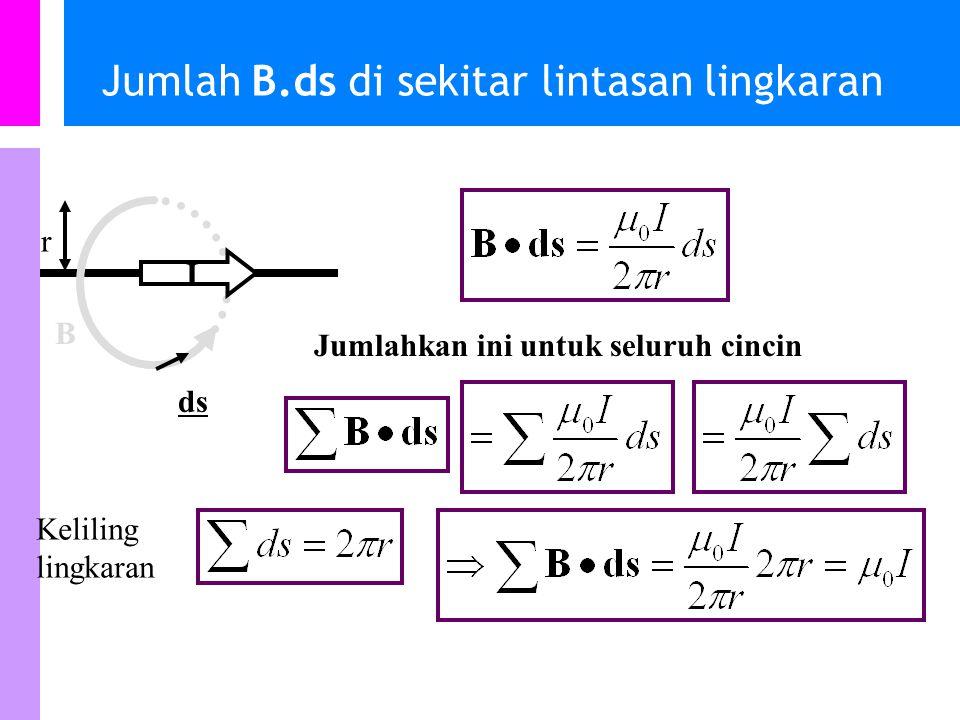 Jumlah B.ds di sekitar lintasan lingkaran