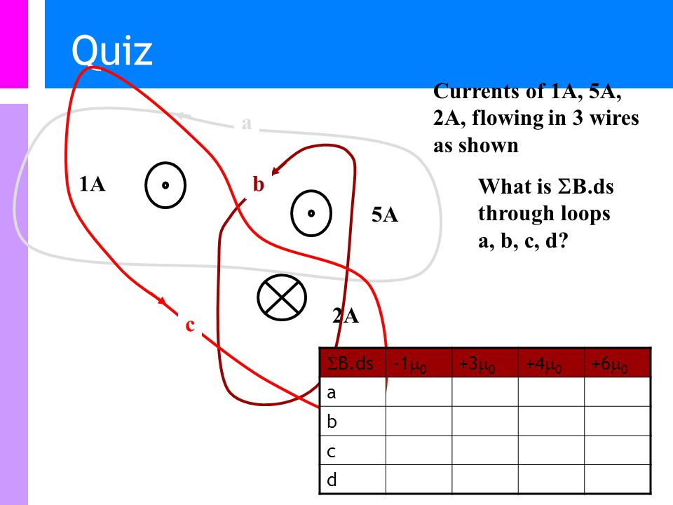 Quiz c Currents of 1A, 5A, 2A, flowing in 3 wires as shown a b 1A