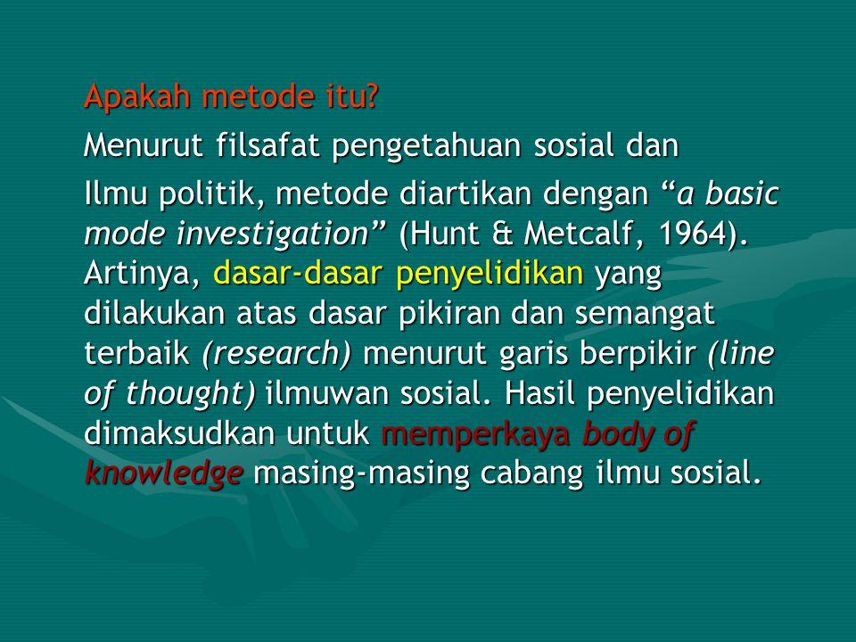Apakah metode itu Menurut filsafat pengetahuan sosial dan.