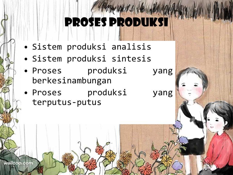 Proses Produksi Sistem produksi analisis Sistem produksi sintesis