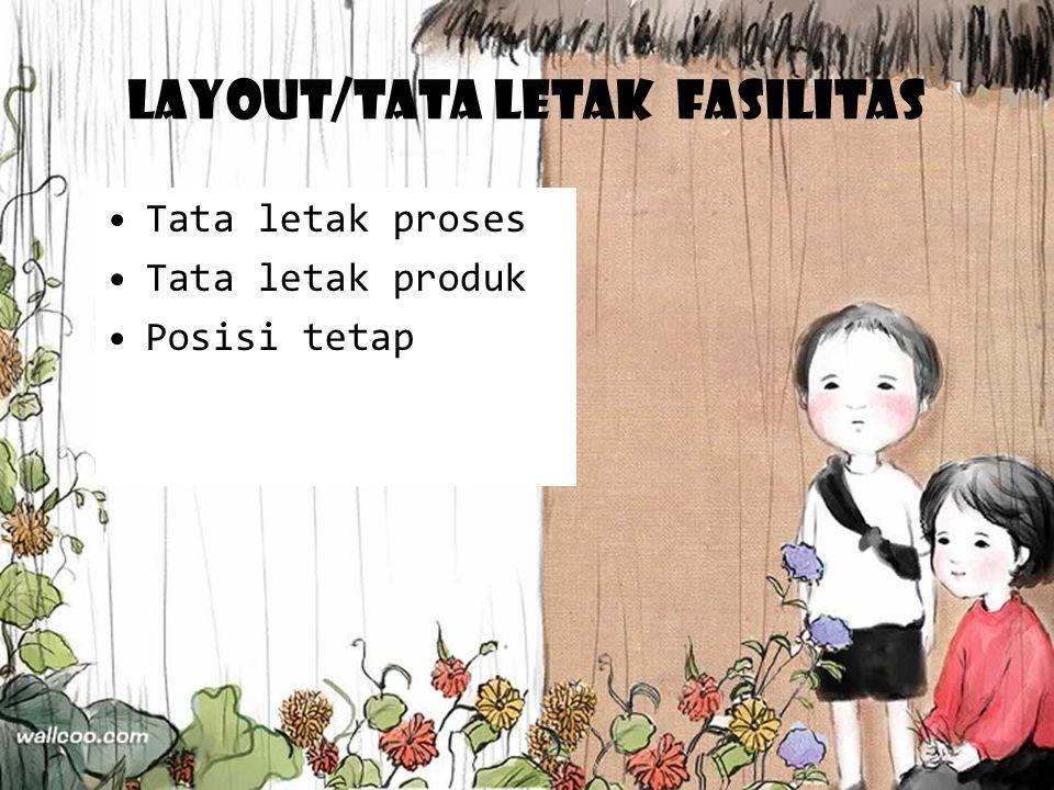 Layout/tata letak fasilitas