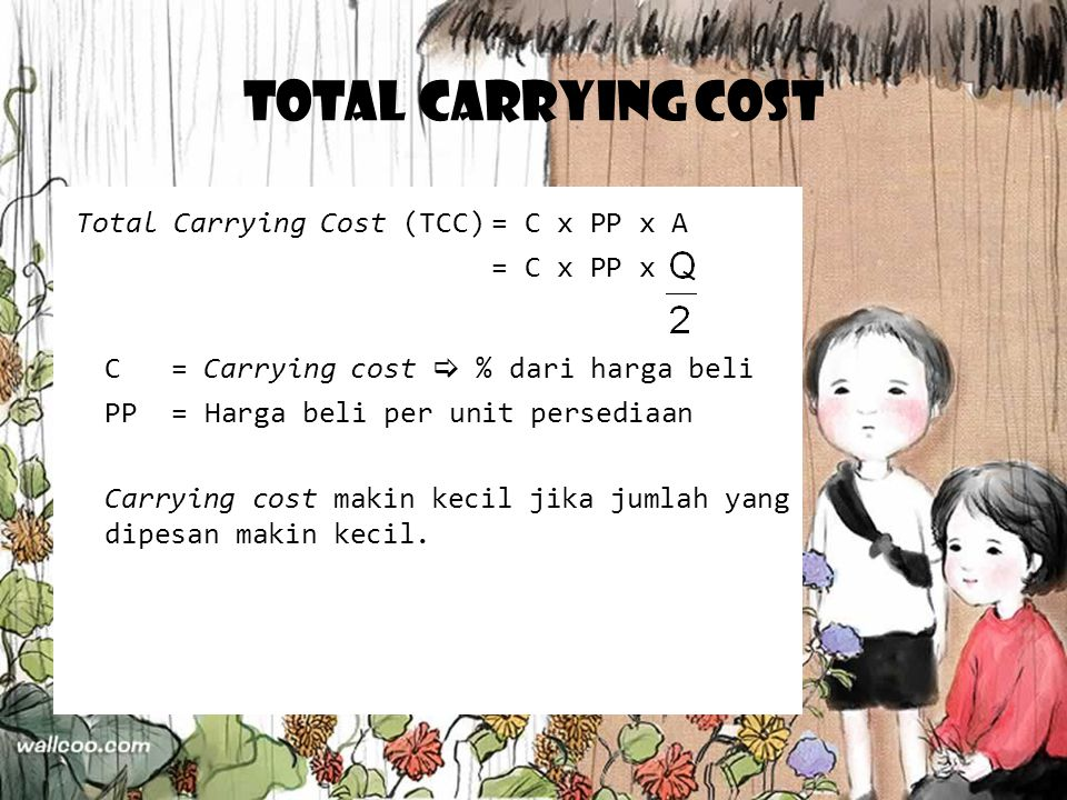 Total Carrying Cost Total Carrying Cost (TCC) = C x PP x A