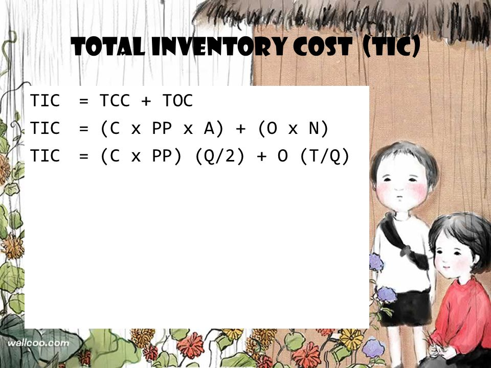 Total Inventory Cost (TIC)