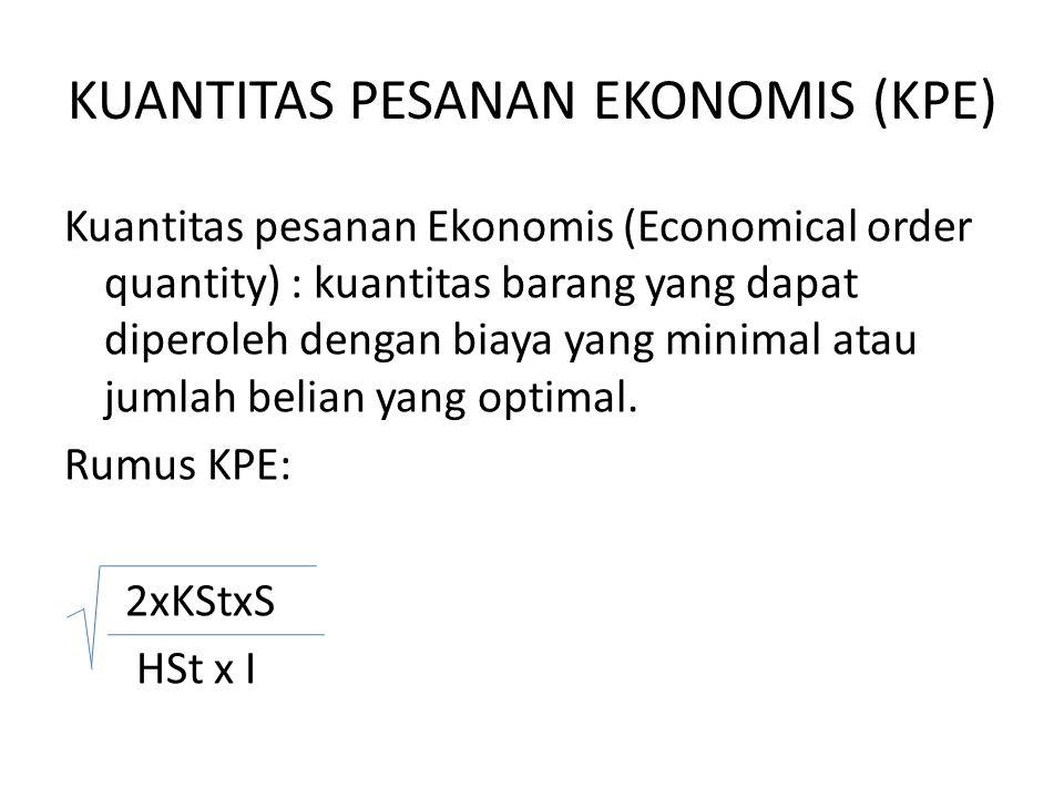 KUANTITAS PESANAN EKONOMIS (KPE)