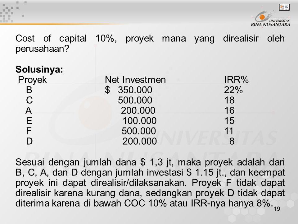 Cost of capital 10%, proyek mana yang direalisir oleh perusahaan