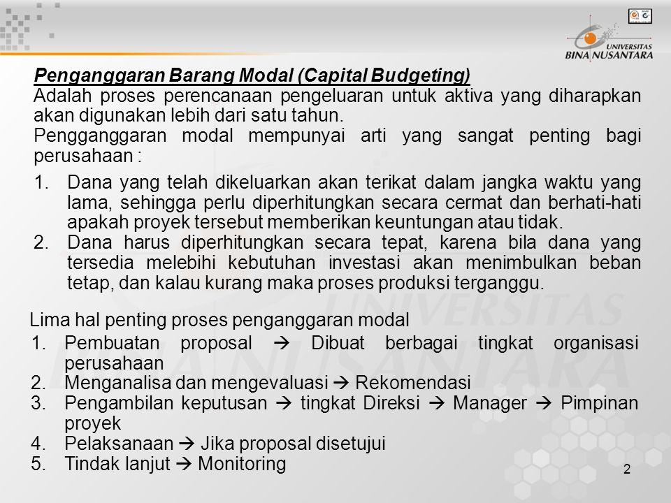 Penganggaran Barang Modal (Capital Budgeting)