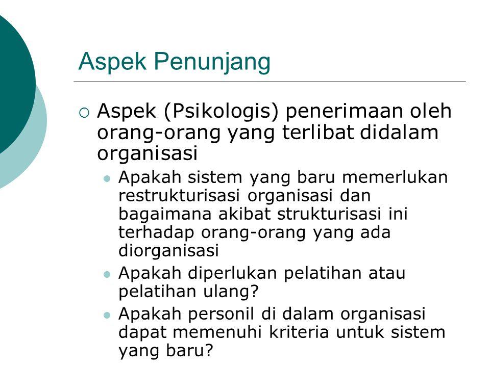 Aspek Penunjang Aspek (Psikologis) penerimaan oleh orang-orang yang terlibat didalam organisasi.