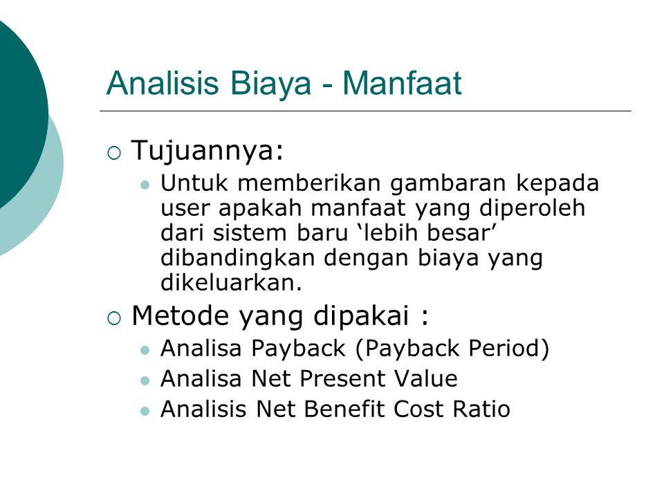 Analisis Biaya - Manfaat