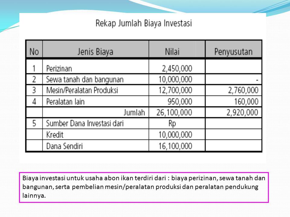 Biaya investasi untuk usaha abon ikan terdiri dari : biaya perizinan, sewa tanah dan bangunan, serta pembelian mesin/peralatan produksi dan peralatan pendukung lainnya.
