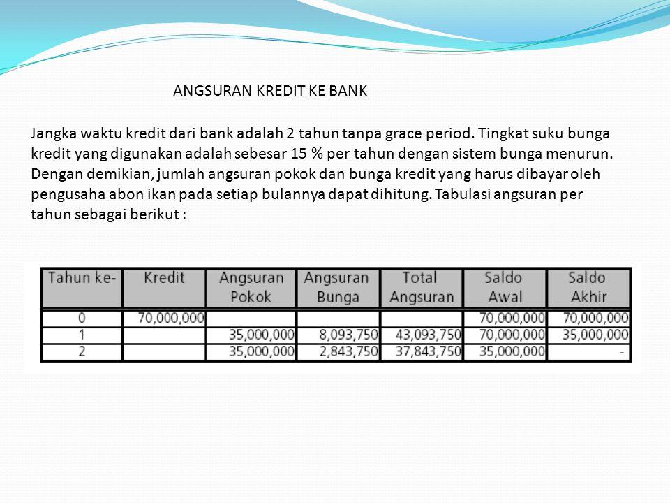 ANGSURAN KREDIT KE BANK