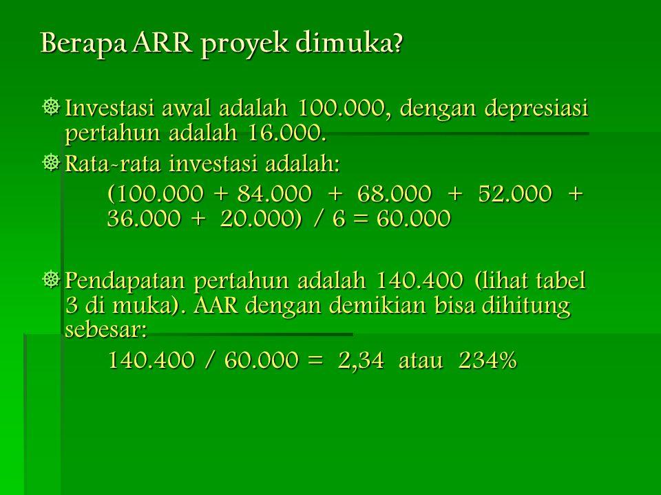 Berapa ARR proyek dimuka