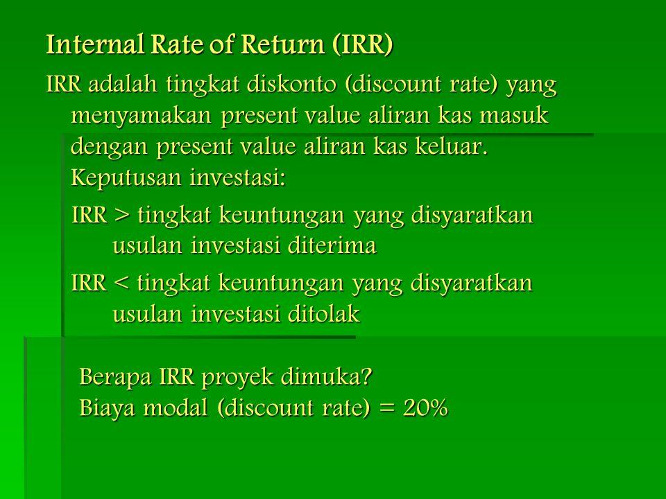 Berapa IRR proyek dimuka Biaya modal (discount rate) = 20%
