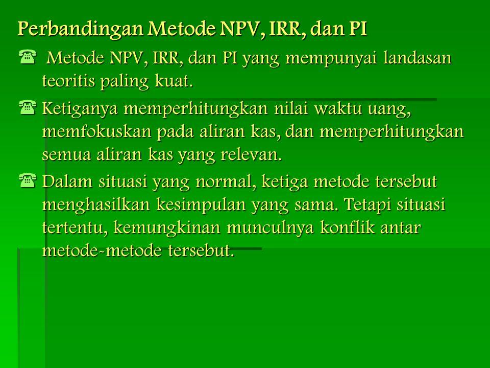 Perbandingan Metode NPV, IRR, dan PI