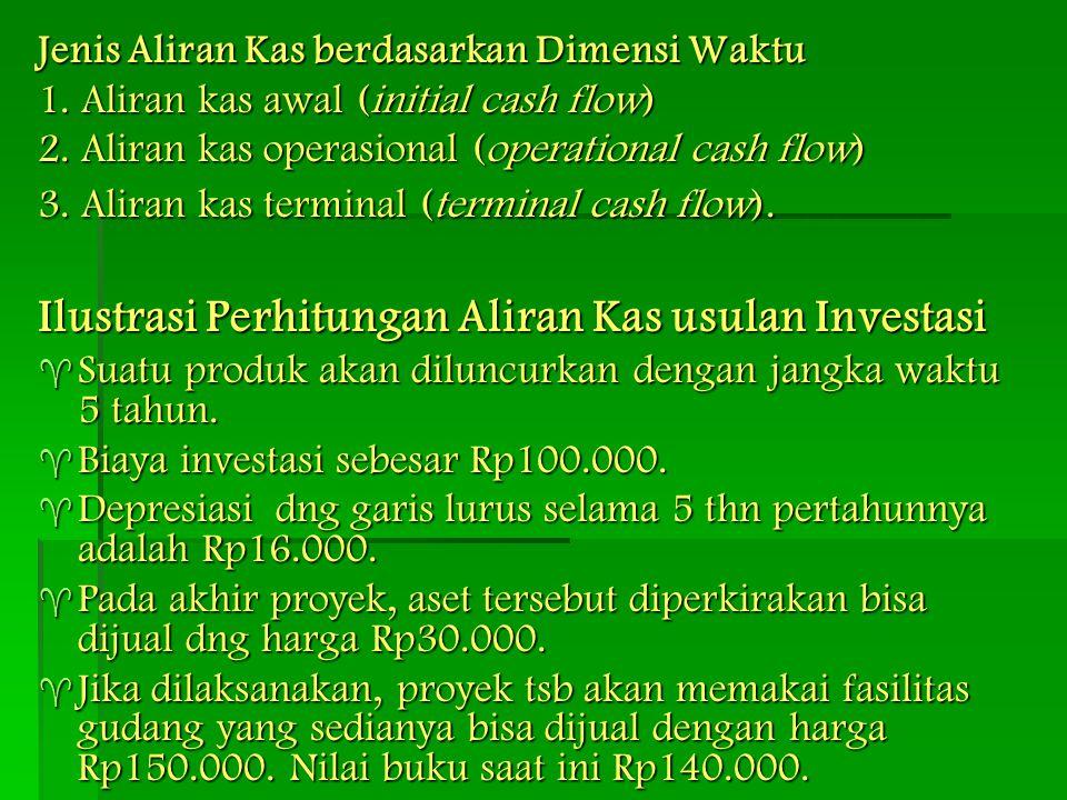 Ilustrasi Perhitungan Aliran Kas usulan Investasi
