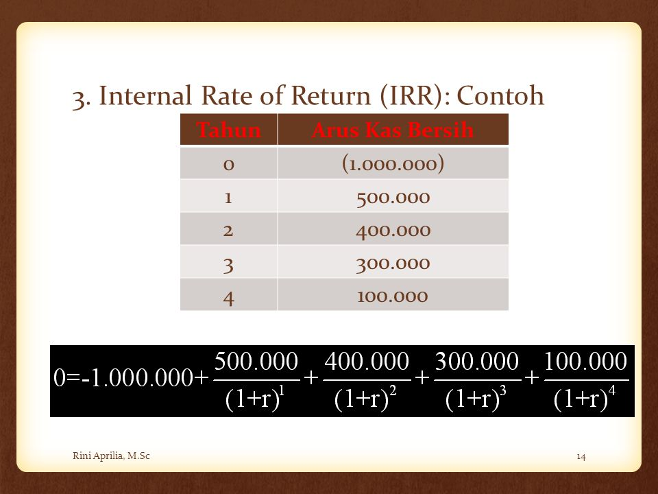 3. Internal Rate of Return (IRR): Contoh