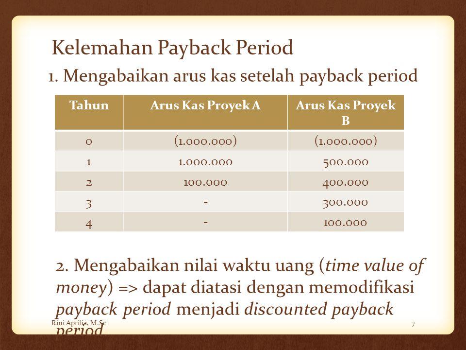 Kelemahan Payback Period