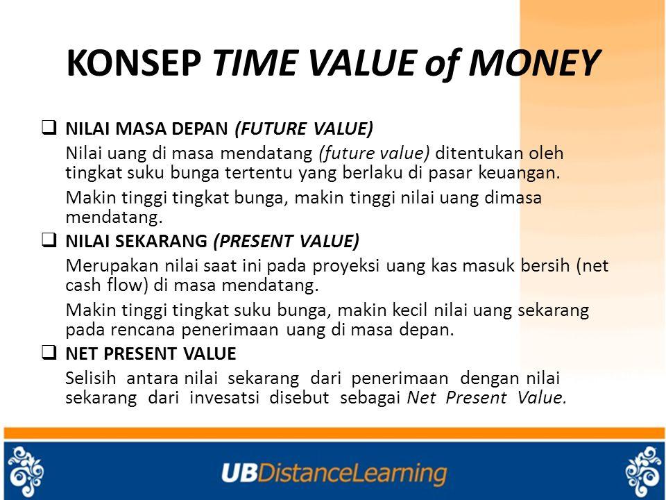KONSEP TIME VALUE of MONEY