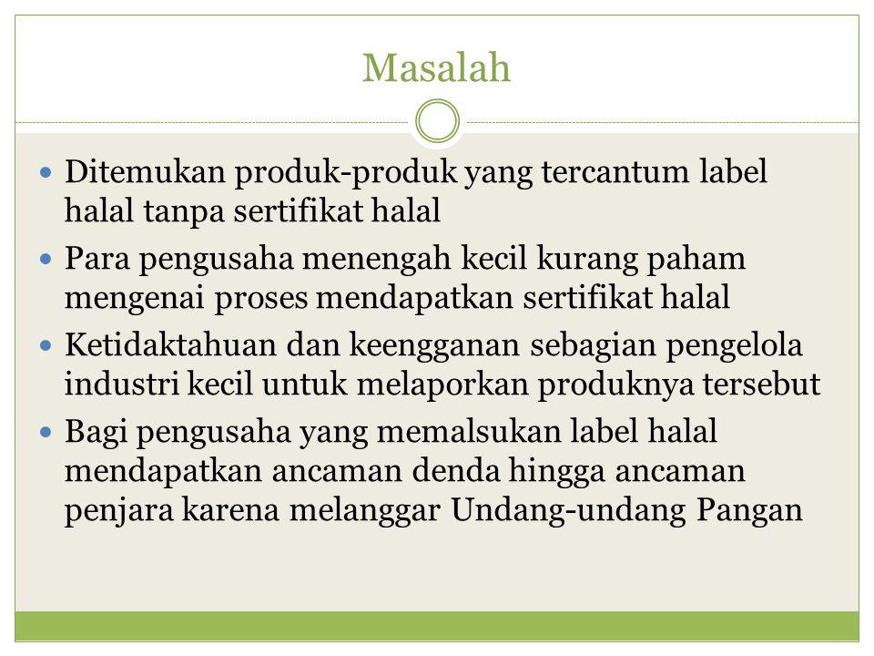 Masalah Ditemukan produk-produk yang tercantum label halal tanpa sertifikat halal.