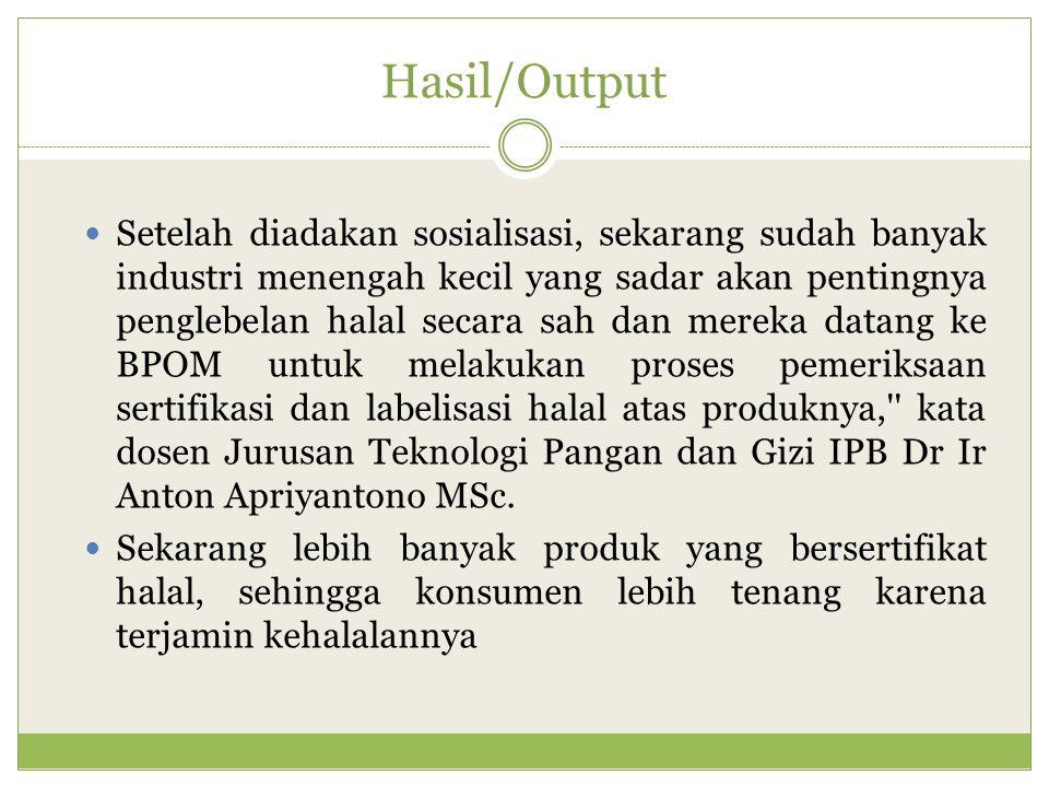 Hasil/Output