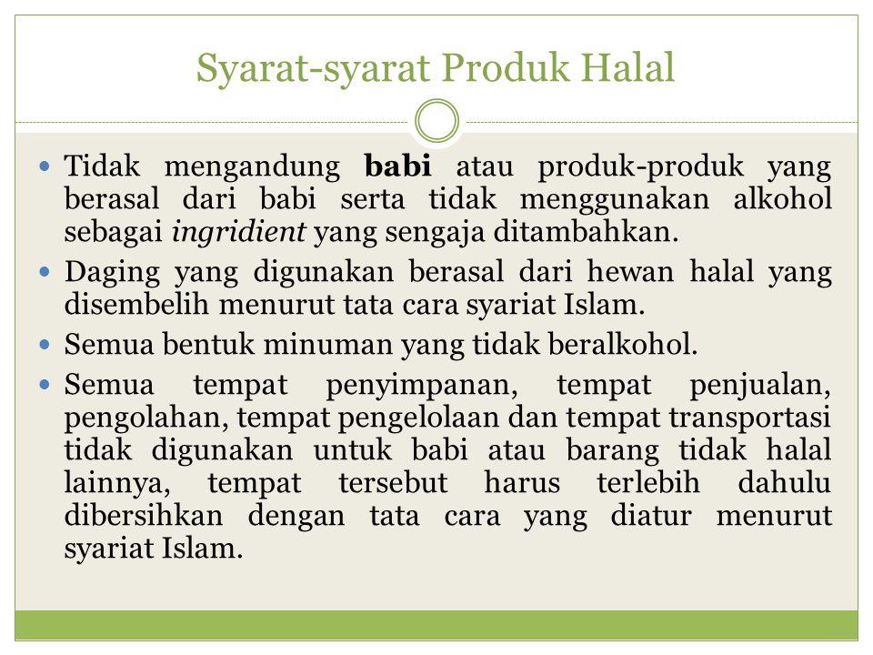 Syarat-syarat Produk Halal