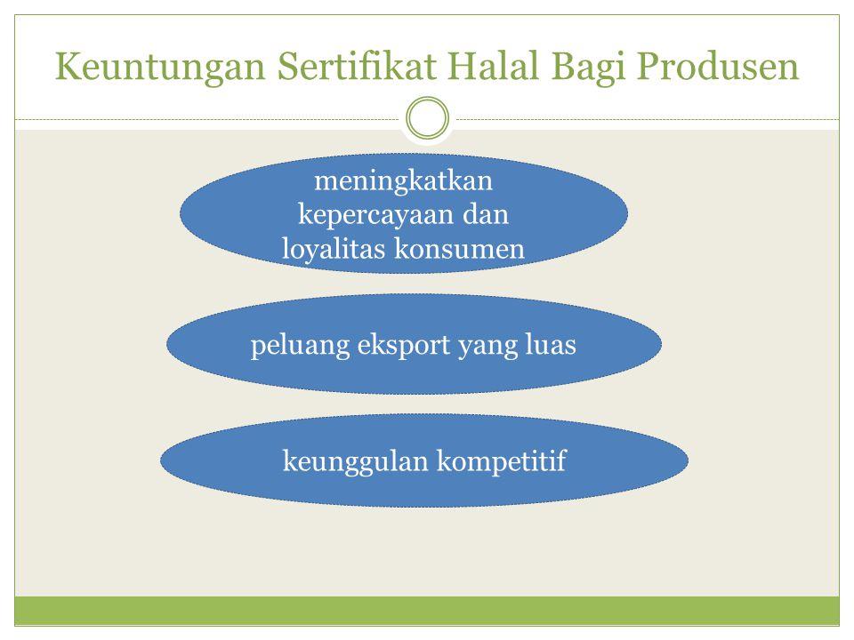 Keuntungan Sertifikat Halal Bagi Produsen