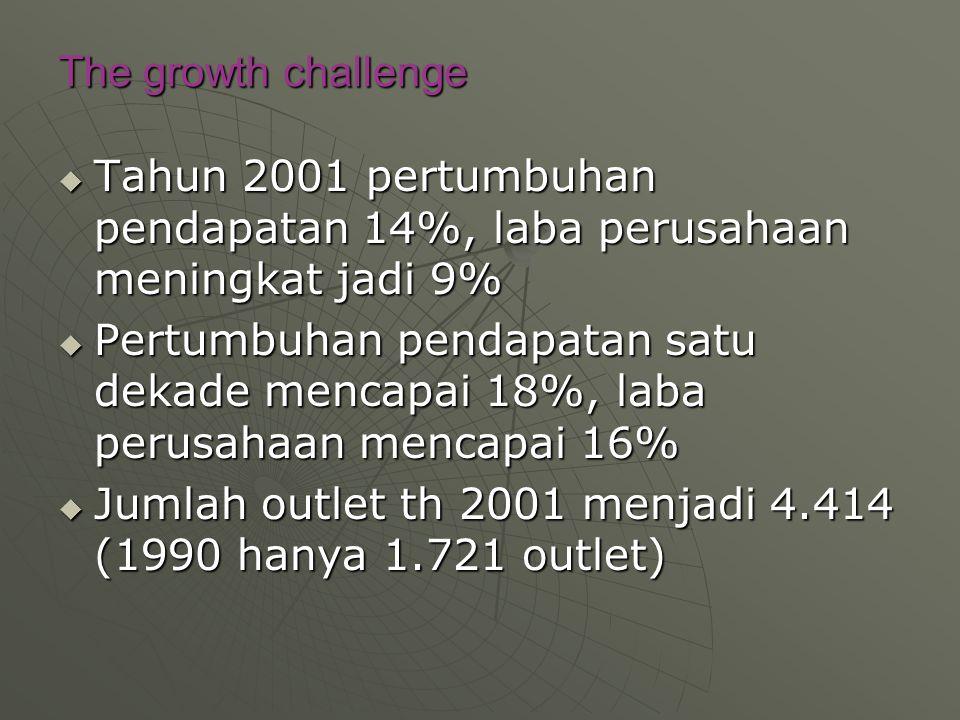 The growth challenge Tahun 2001 pertumbuhan pendapatan 14%, laba perusahaan meningkat jadi 9%