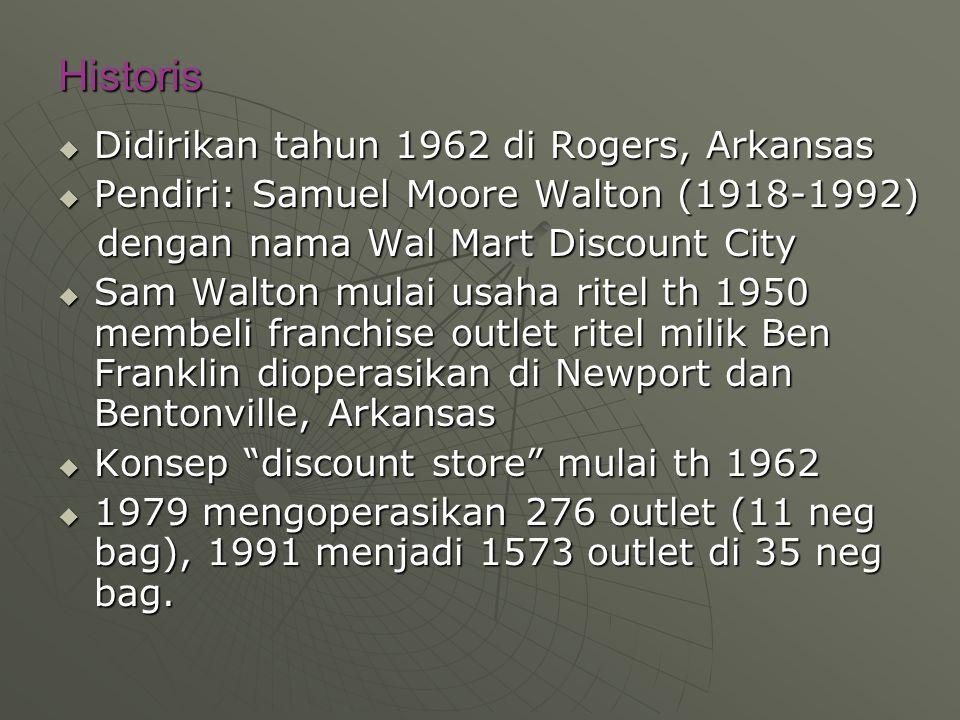 Historis Didirikan tahun 1962 di Rogers, Arkansas