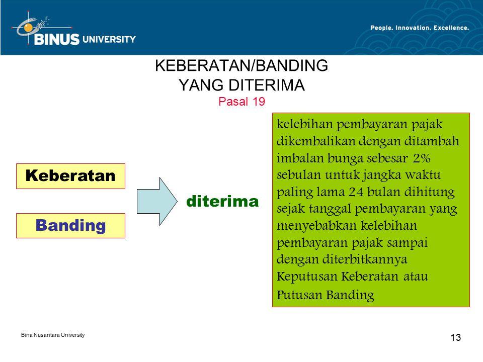KEBERATAN/BANDING YANG DITERIMA Pasal 19