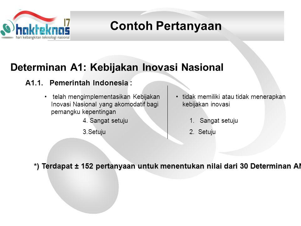Contoh Pertanyaan Determinan A1: Kebijakan Inovasi Nasional